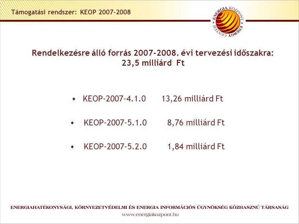 Támogatási rendszer: KEOP 2007-2008 Rendelkezésre álló forrás 2007-2008.