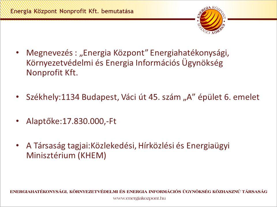 Energia Központ Nonprofit Kft.