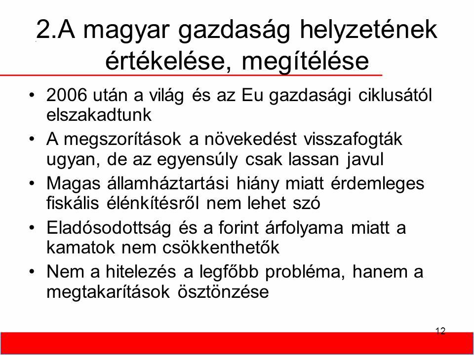 12 2.A magyar gazdaság helyzetének értékelése, megítélése •2006 után a világ és az Eu gazdasági ciklusától elszakadtunk •A megszorítások a növekedést visszafogták ugyan, de az egyensúly csak lassan javul •Magas államháztartási hiány miatt érdemleges fiskális élénkítésről nem lehet szó •Eladósodottság és a forint árfolyama miatt a kamatok nem csökkenthetők •Nem a hitelezés a legfőbb probléma, hanem a megtakarítások ösztönzése