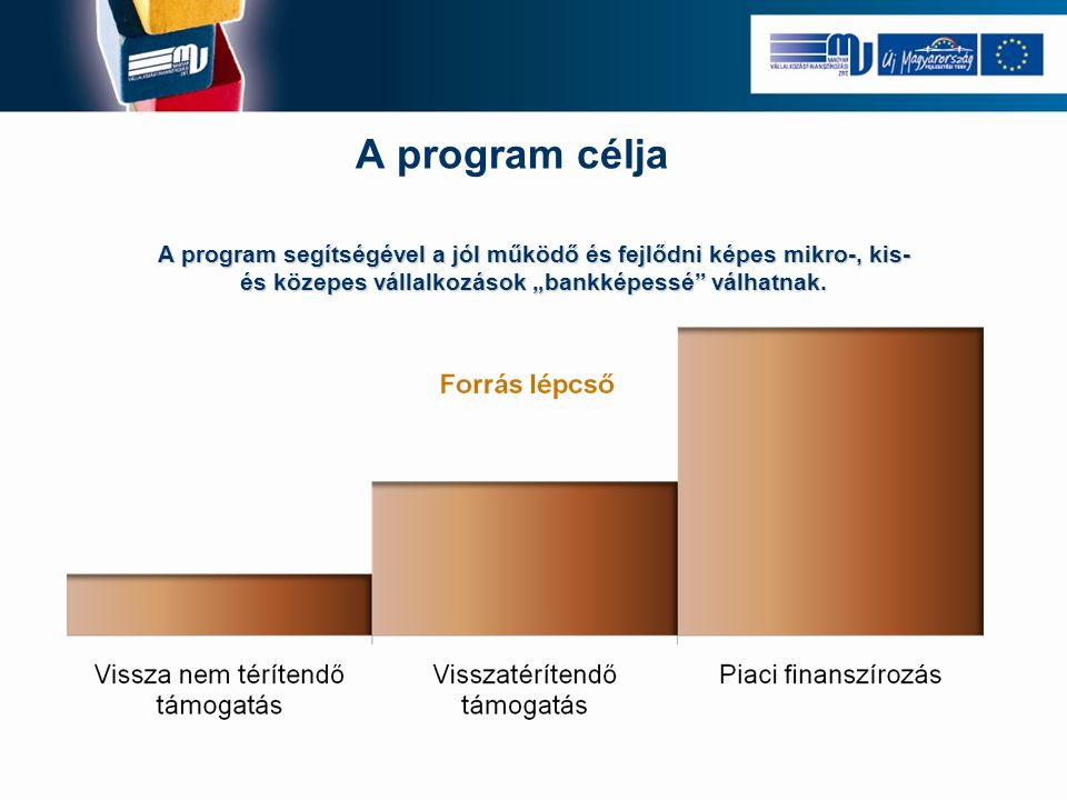 """A program célja A program segítségével a jól működő és fejlődni képes mikro-, kis- és közepes vállalkozások """"bankképessé"""" válhatnak."""