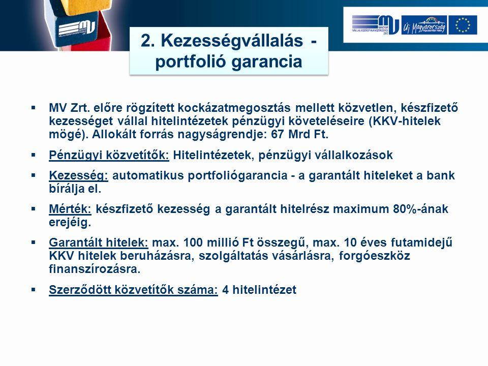  MV Zrt. előre rögzített kockázatmegosztás mellett közvetlen, készfizető kezességet vállal hitelintézetek pénzügyi követeléseire (KKV-hitelek mögé).