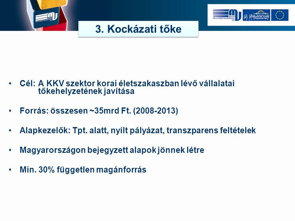 3. Kockázati tőke •Cél:A KKV szektor korai életszakaszban lévő vállalatai tőkehelyzetének javítása •Forrás: összesen ~35mrd Ft. (2008-2013) •Alapkezel