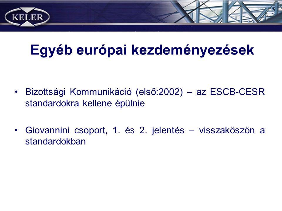 Egyéb európai kezdeményezések •Bizottsági Kommunikáció (első:2002) – az ESCB-CESR standardokra kellene épülnie •Giovannini csoport, 1.
