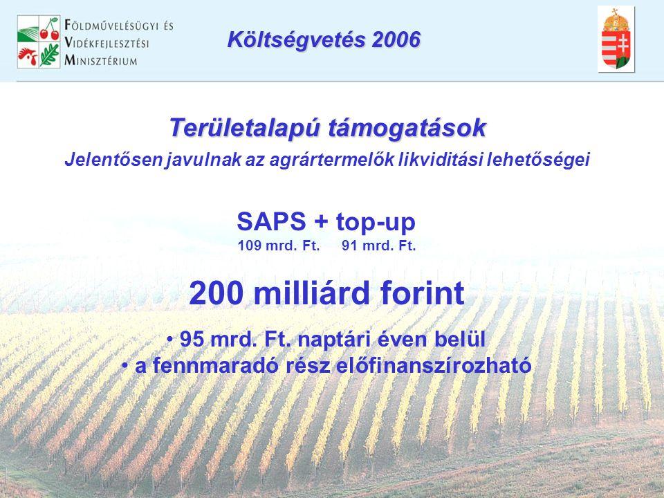 Területalapú támogatások Jelentősen javulnak az agrártermelők likviditási lehetőségei SAPS + top-up 109 mrd.