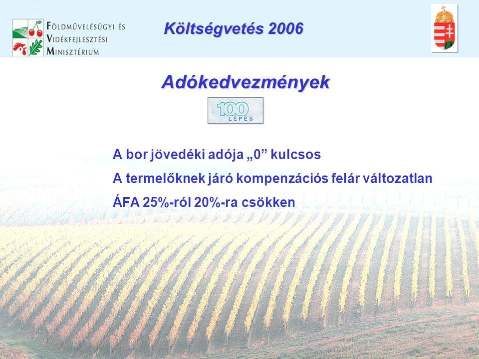 """Adókedvezmények A bor jövedéki adója """"0 kulcsos A termelőknek járó kompenzációs felár változatlan ÁFA 25%-ról 20%-ra csökken Költségvetés 2006"""