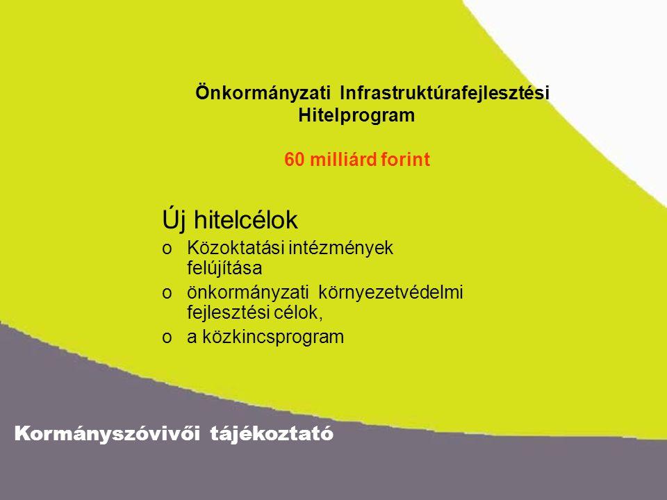 Kormányszóvivői tájékoztató Új hitelcélok oKözoktatási intézmények felújítása oönkormányzati környezetvédelmi fejlesztési célok, oa közkincsprogram Ön