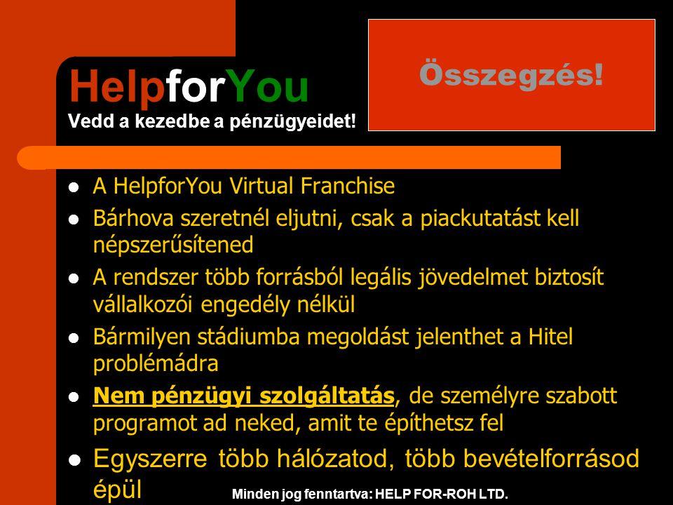 HelpforYou Vedd a kezedbe a pénzügyeidet. Minden jog fenntartva: HELP FOR-ROH LTD.