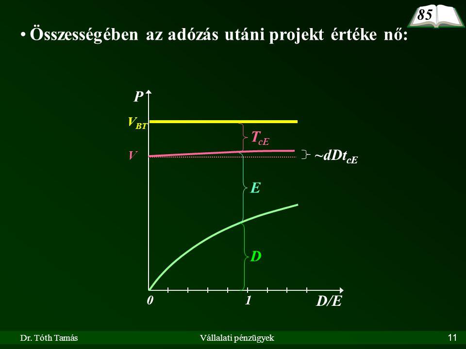 Dr. Tóth TamásVállalati pénzügyek11 D/E 10 P V BT D E T cE 85 V •Összességében az adózás utáni projekt értéke nő: ~dDt cE