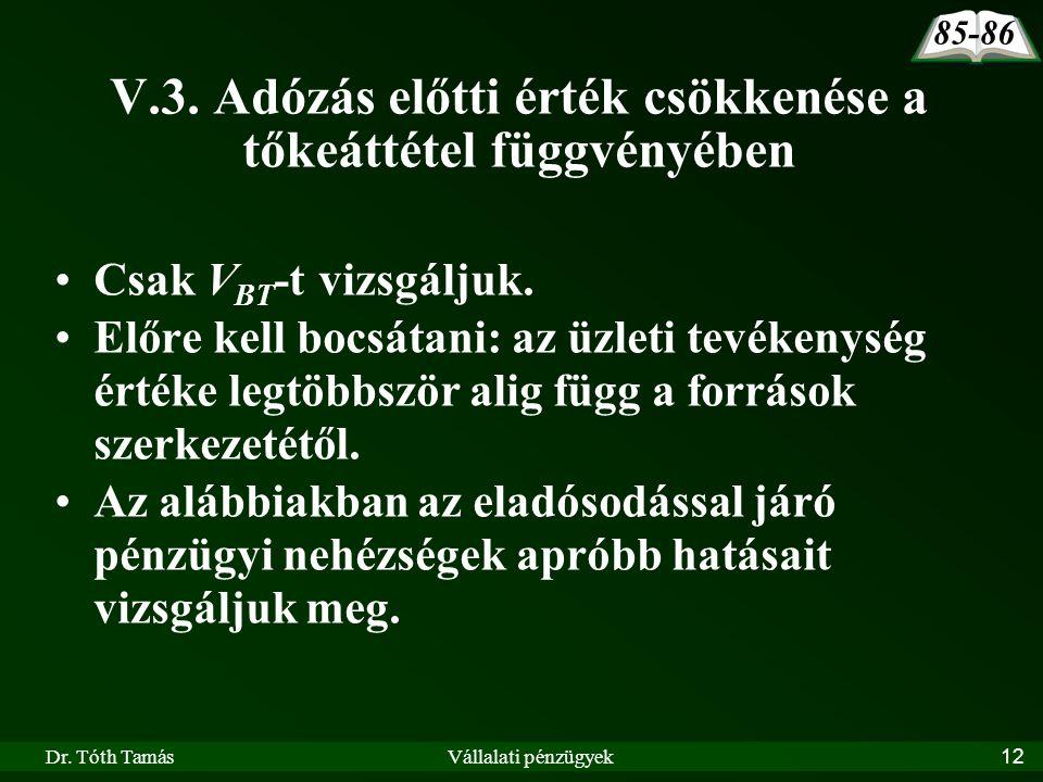 Dr. Tóth TamásVállalati pénzügyek12 V.3.