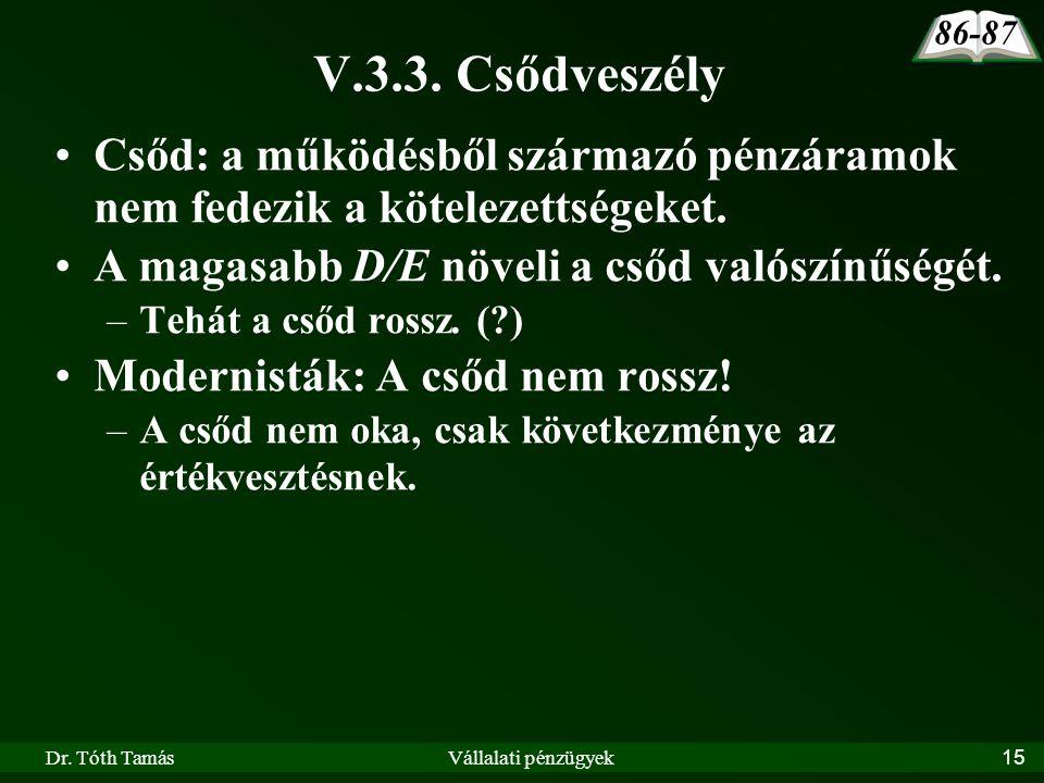 Dr. Tóth TamásVállalati pénzügyek15 V.3.3.