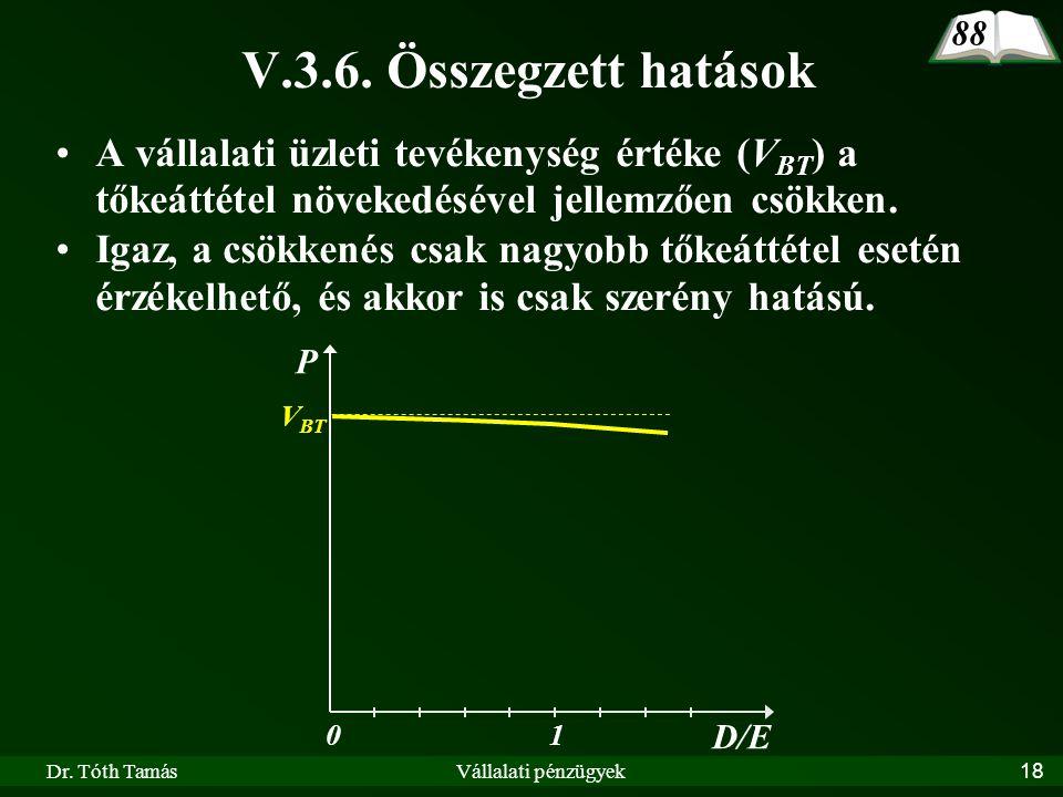 Dr. Tóth TamásVállalati pénzügyek18 V.3.6.