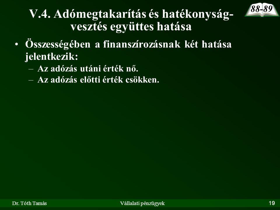 Dr. Tóth TamásVállalati pénzügyek19 V.4. Adómegtakarítás és hatékonyság- vesztés együttes hatása •Összességében a finanszírozásnak két hatása jelentke