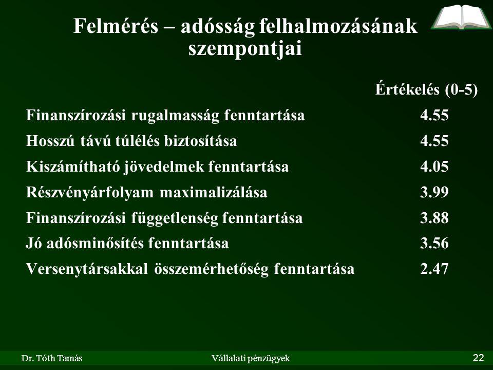 Dr. Tóth TamásVállalati pénzügyek22 Felmérés – adósság felhalmozásának szempontjai Értékelés (0-5) Finanszírozási rugalmasság fenntartása4.55 Hosszú t