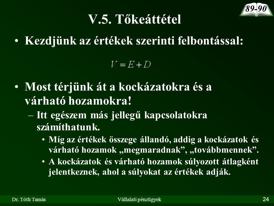 Dr. Tóth TamásVállalati pénzügyek24 V.5.