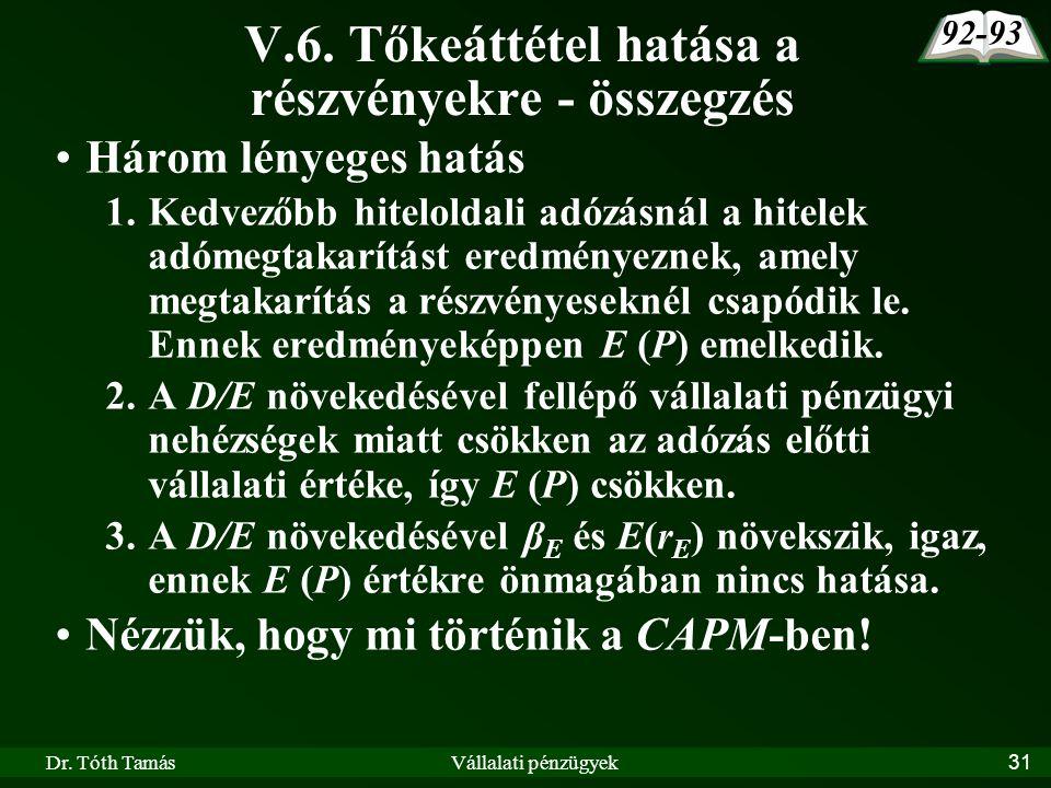Dr. Tóth TamásVállalati pénzügyek31 V.6. Tőkeáttétel hatása a részvényekre - összegzés •Három lényeges hatás 1.Kedvezőbb hiteloldali adózásnál a hitel