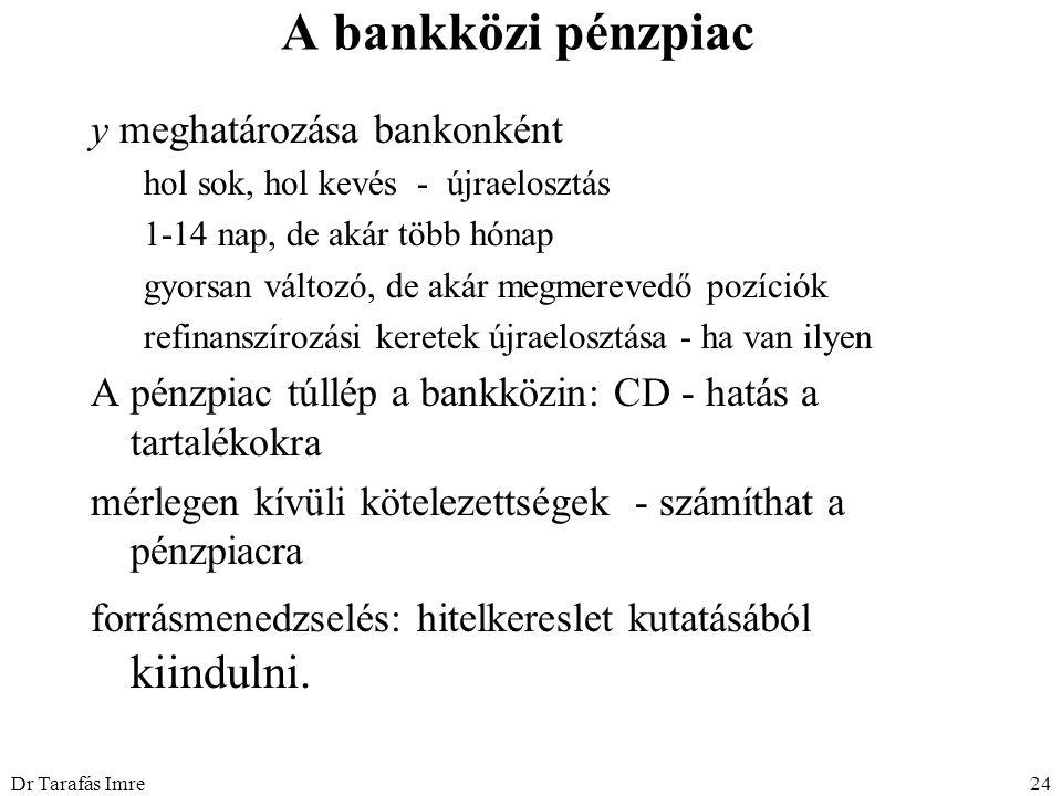 Dr Tarafás Imre24 A bankközi pénzpiac y meghatározása bankonként hol sok, hol kevés - újraelosztás 1-14 nap, de akár több hónap gyorsan változó, de akár megmerevedő pozíciók refinanszírozási keretek újraelosztása - ha van ilyen A pénzpiac túllép a bankközin: CD - hatás a tartalékokra mérlegen kívüli kötelezettségek - számíthat a pénzpiacra forrásmenedzselés: hitelkereslet kutatásából kiindulni.