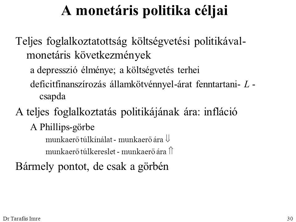 Dr Tarafás Imre30 A monetáris politika céljai Teljes foglalkoztatottság költségvetési politikával- monetáris következmények a depresszió élménye; a kö