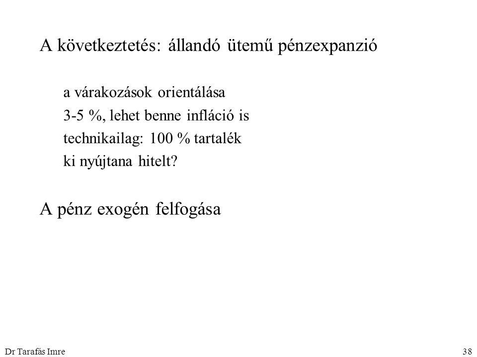 Dr Tarafás Imre38 A következtetés: állandó ütemű pénzexpanzió a várakozások orientálása 3-5 %, lehet benne infláció is technikailag: 100 % tartalék ki nyújtana hitelt.