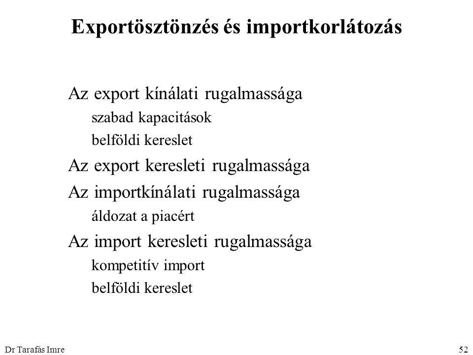 Dr Tarafás Imre52 Exportösztönzés és importkorlátozás Az export kínálati rugalmassága szabad kapacitások belföldi kereslet Az export keresleti rugalmassága Az importkínálati rugalmassága áldozat a piacért Az import keresleti rugalmassága kompetitív import belföldi kereslet