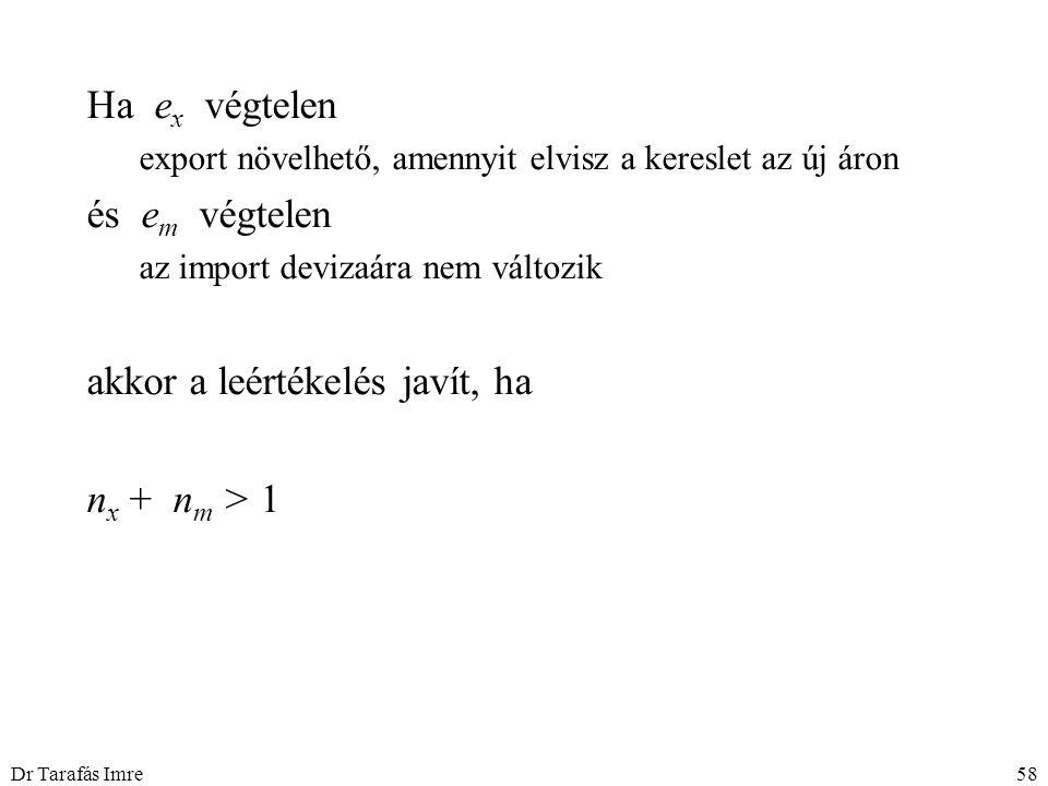 Dr Tarafás Imre58 Ha e x végtelen export növelhető, amennyit elvisz a kereslet az új áron és e m végtelen az import devizaára nem változik akkor a leértékelés javít, ha n x + n m > 1