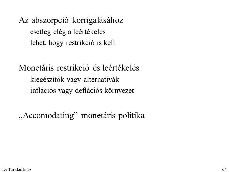"""Dr Tarafás Imre64 Az abszorpció korrigálásához esetleg elég a leértékelés lehet, hogy restrikció is kell Monetáris restrikció és leértékelés kiegészítők vagy alternatívák inflációs vagy deflációs környezet """"Accomodating monetáris politika"""