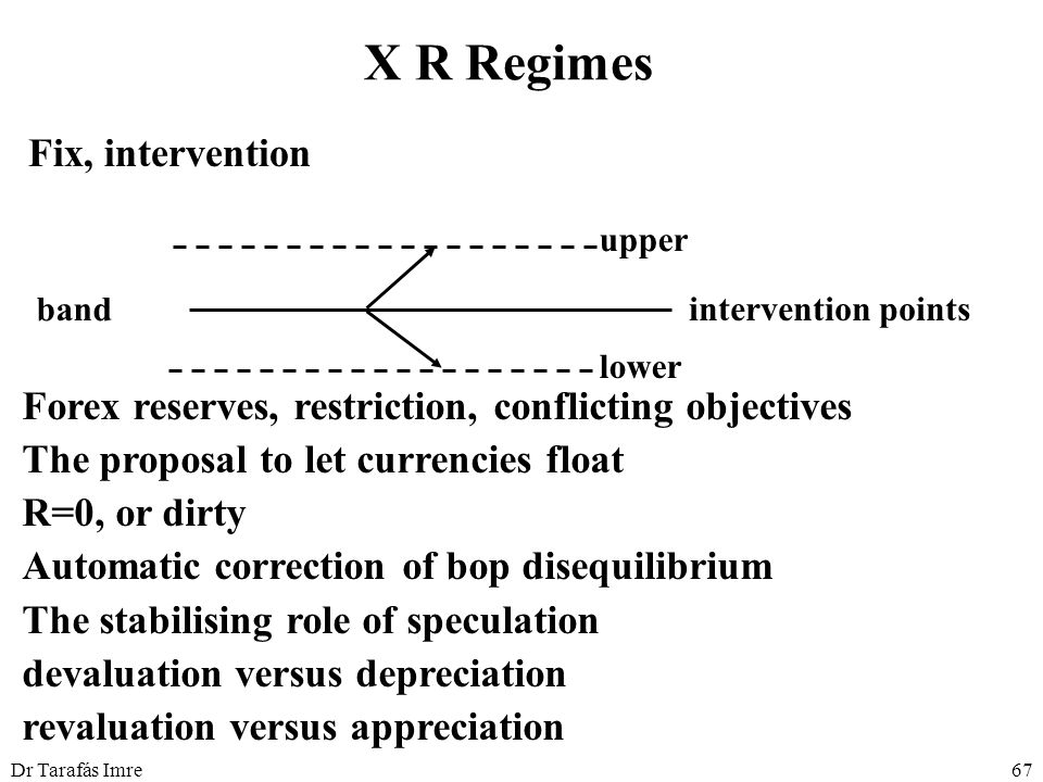 Dr Tarafás Imre67 X R Regimes Fix, intervention upper lower intervention points band Forex reserves, restriction, conflicting objectives The proposal to let currencies float R=0, or dirty Automatic correction of bop disequilibrium The stabilising role of speculation devaluation versus depreciation revaluation versus appreciation