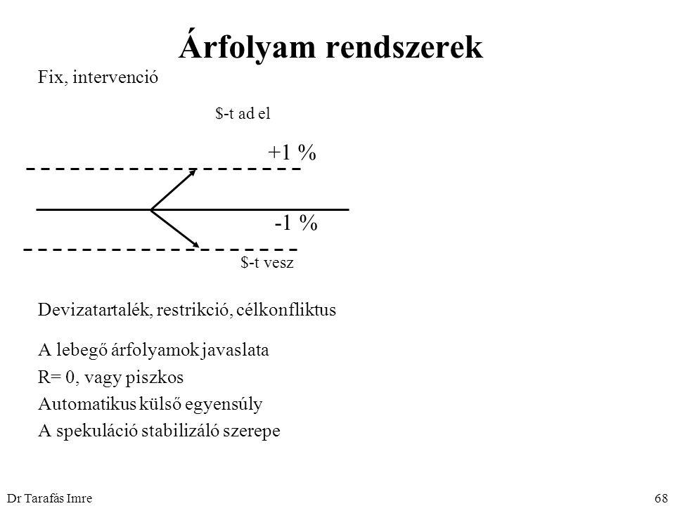 Dr Tarafás Imre68 Fix, intervenció $-t ad el +1 % -1 % $-t vesz Devizatartalék, restrikció, célkonfliktus A lebegő árfolyamok javaslata R= 0, vagy pis