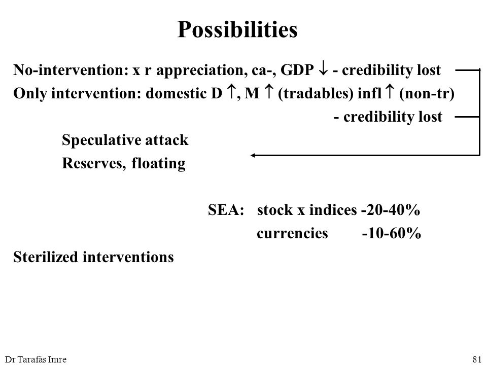 Dr Tarafás Imre81 Possibilities No-intervention: x r appreciation, ca-, GDP  - credibility lost Only intervention: domestic D , M  (tradables) infl  (non-tr) - credibility lost Speculative attack Reserves, floating SEA: stock x indices -20-40% currencies -10-60% Sterilized interventions