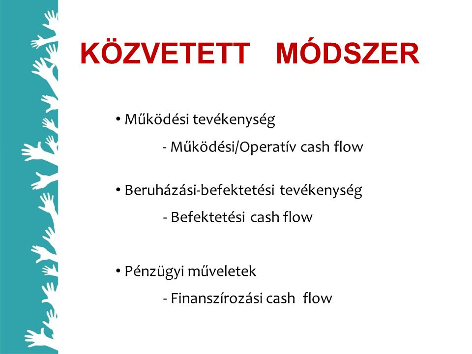 • Működési tevékenység - Működési/Operatív cash flow • Beruházási-befektetési tevékenység - Befektetési cash flow • Pénzügyi műveletek - Finanszírozási cash flow KÖZVETETT MÓDSZER