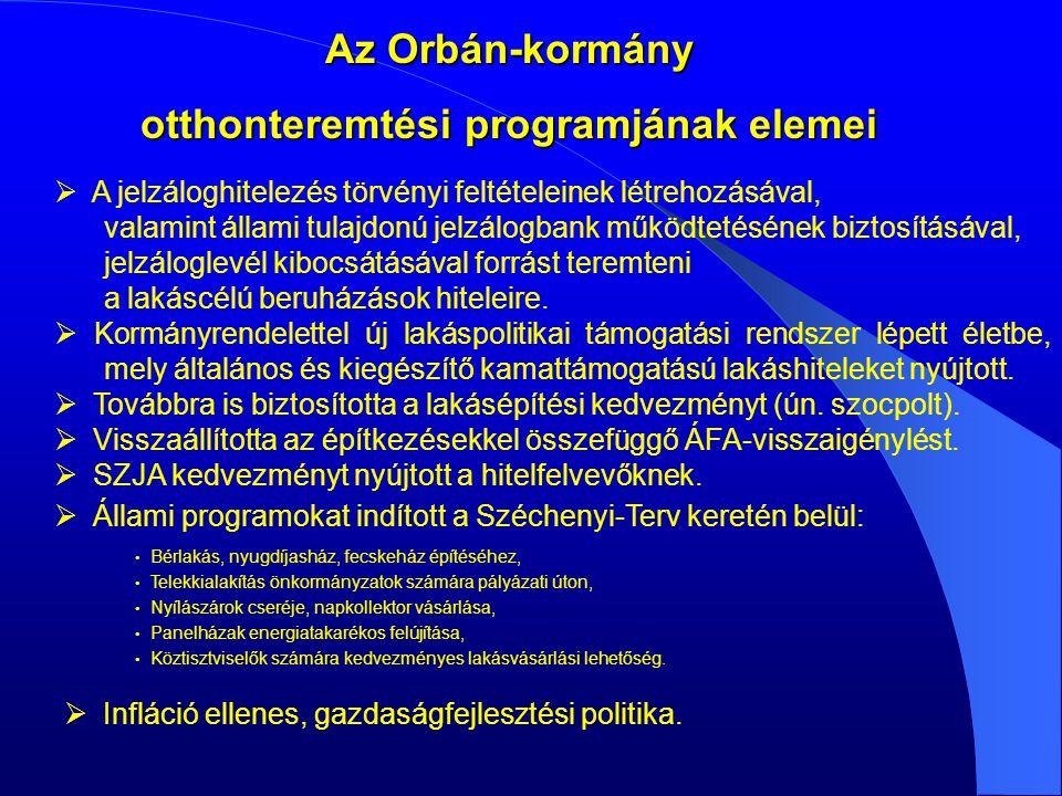 Az Orbán-kormány otthonteremtési programjának elemei   Infláció ellenes, gazdaságfejlesztési politika.