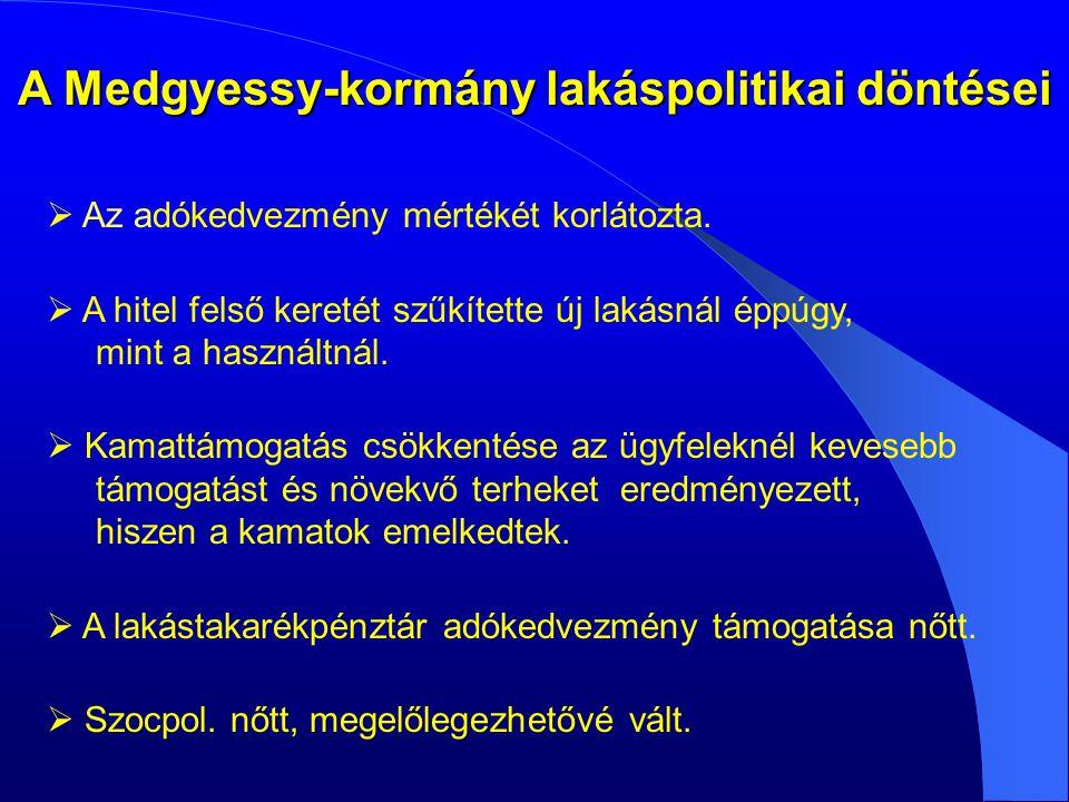 A Medgyessy-kormány lakáspolitikai döntései   Az adókedvezmény mértékét korlátozta.