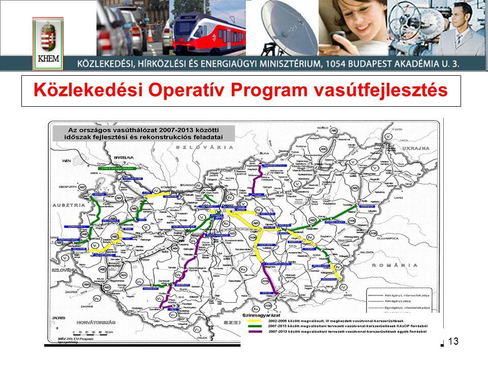 13 Közlekedési Operatív Program vasútfejlesztés