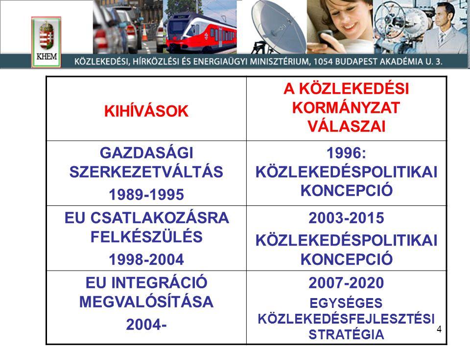 4 KIHÍVÁSOK A KÖZLEKEDÉSI KORMÁNYZAT VÁLASZAI GAZDASÁGI SZERKEZETVÁLTÁS 1989-1995 1996: KÖZLEKEDÉSPOLITIKAI KONCEPCIÓ EU CSATLAKOZÁSRA FELKÉSZÜLÉS 199