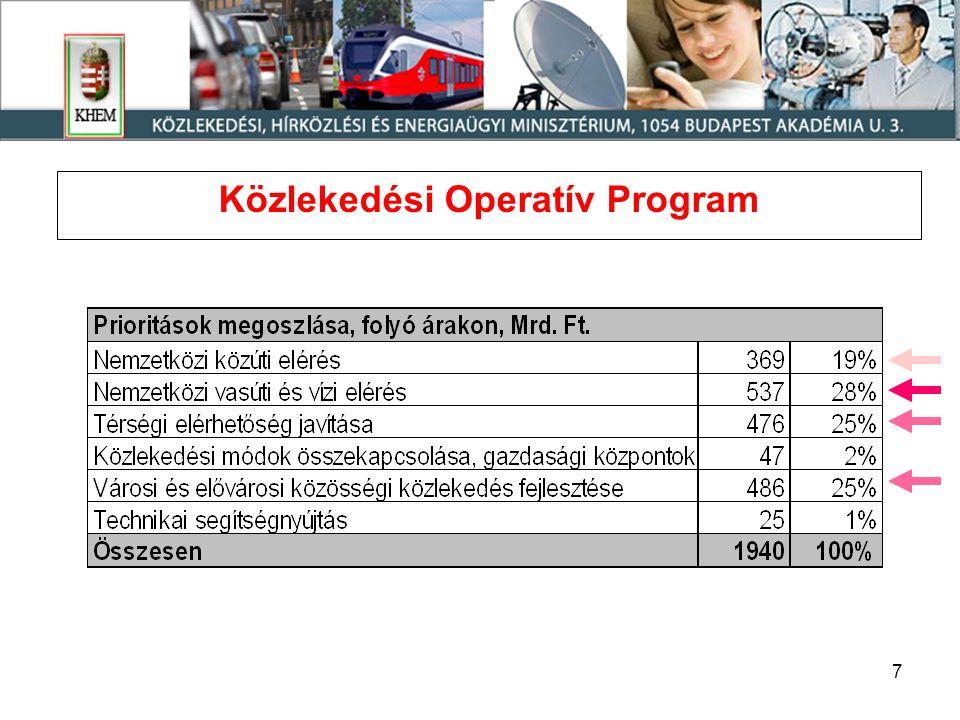 7 Közlekedési Operatív Program