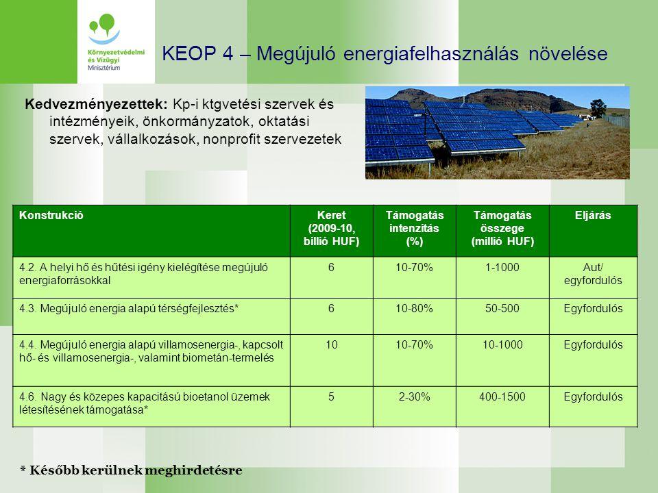 KEOP 4 – Megújuló energiafelhasználás növelése KonstrukcióKeret (2009-10, billió HUF) Támogatás intenzitás (%) Támogatás összege (millió HUF) Eljárás