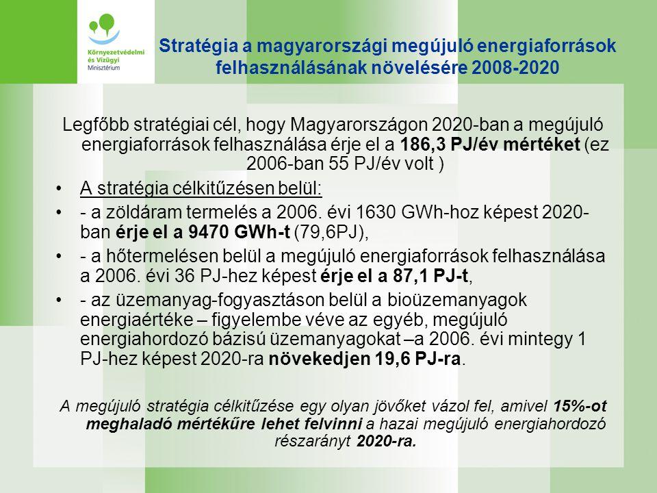 Stratégia a magyarországi megújuló energiaforrások felhasználásának növelésére 2008-2020 Legfőbb stratégiai cél, hogy Magyarországon 2020-ban a megúju