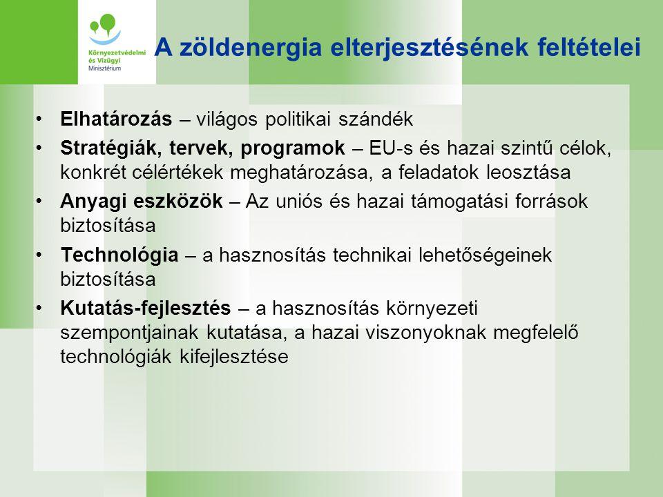 A zöldenergia elterjesztésének feltételei •Elhatározás – világos politikai szándék •Stratégiák, tervek, programok – EU-s és hazai szintű célok, konkré