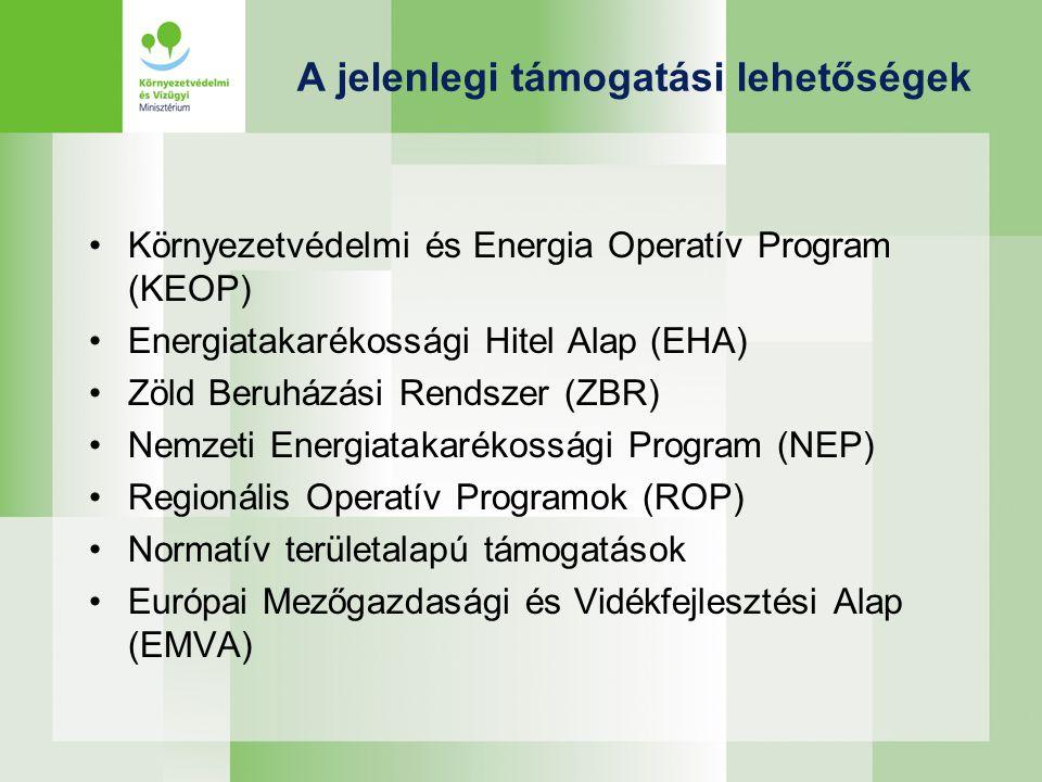 A jelenlegi támogatási lehetőségek •Környezetvédelmi és Energia Operatív Program (KEOP) •Energiatakarékossági Hitel Alap (EHA) •Zöld Beruházási Rendsz