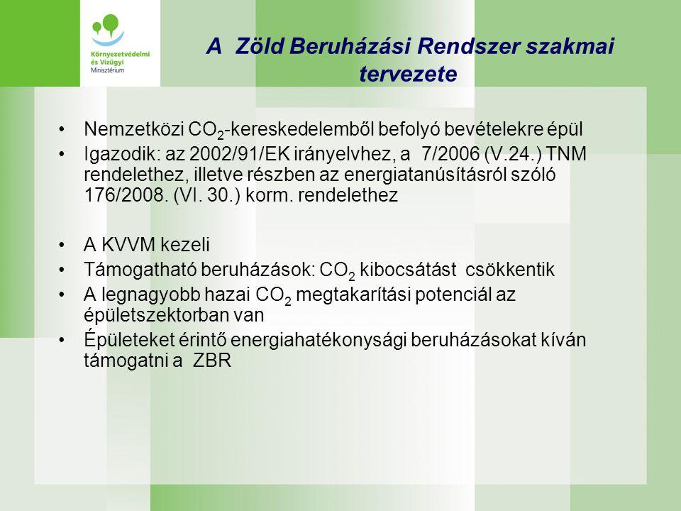 A Zöld Beruházási Rendszer szakmai tervezete •Nemzetközi CO 2 -kereskedelemből befolyó bevételekre épül •Igazodik: az 2002/91/EK irányelvhez, a 7/2006