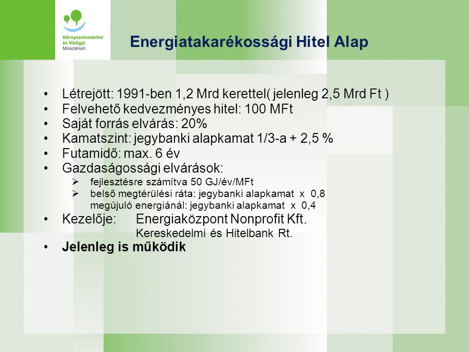Energiatakarékossági Hitel Alap •Létrejött: 1991-ben 1,2 Mrd kerettel( jelenleg 2,5 Mrd Ft ) •Felvehető kedvezményes hitel: 100 MFt •Saját forrás elvá