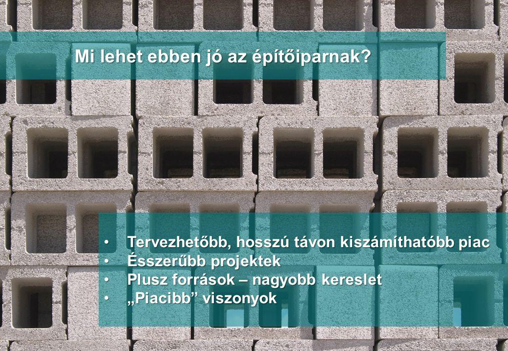 www.integratedconsulting.hu 7 Mi lehet ebben jó az építőiparnak? •Tervezhetőbb, hosszú távon kiszámíthatóbb piac •Ésszerűbb projektek •Plusz források