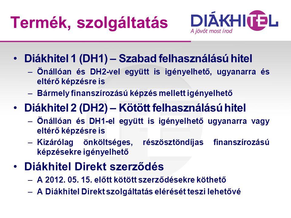 Termék, szolgáltatás •Diákhitel 1 (DH1) – Szabad felhasználású hitel –Önállóan és DH2-vel együtt is igényelhető, ugyanarra és eltérő képzésre is –Bárm