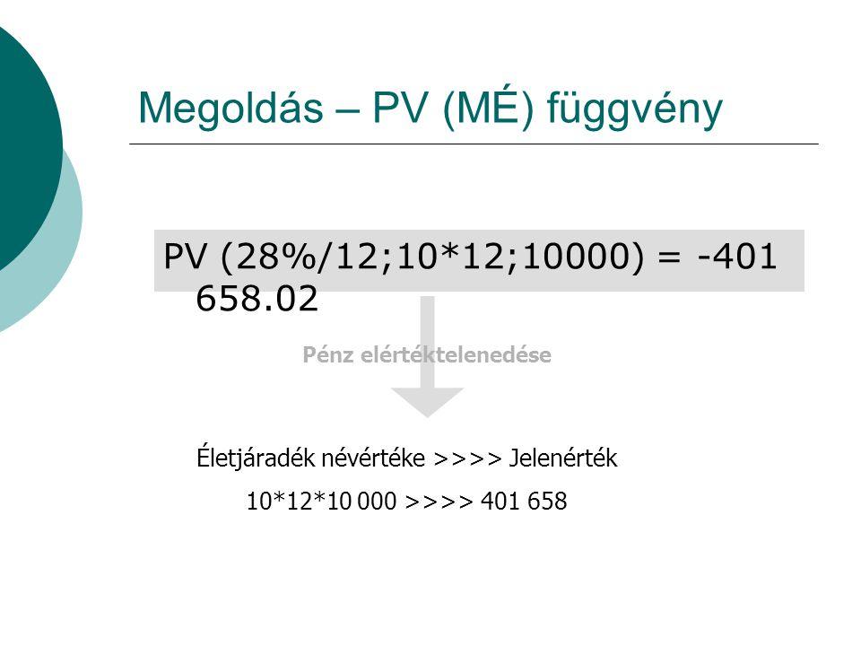 PV függvény paraméterei  5 db:  Kamatláb  Időperiódusok száma (a kifizetések darabszáma)  Kifizetések összege  Pozitív: ha mi veszünk fel pénzt  Negatív: ha mi fizetjük ki  Jövőérték: egyenleg az utolsó időperiódus végén  Pozitív: Mi kapjuk meg  Negatív: ennyivel tartozunk  Típus:  0: időperiódus végén van kifizetés (alapértelmezett)  1: időperiódus elején van kifizetés