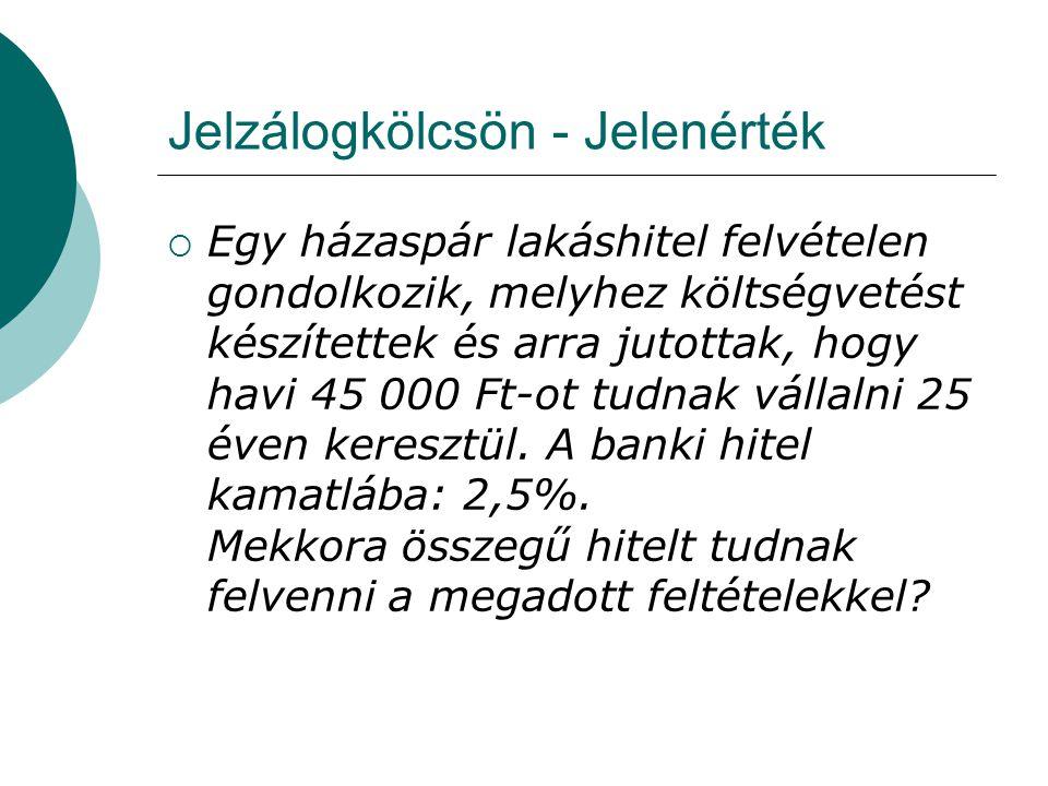 Megoldás  =MÉ(2,5%/12; 25*12; -45000)