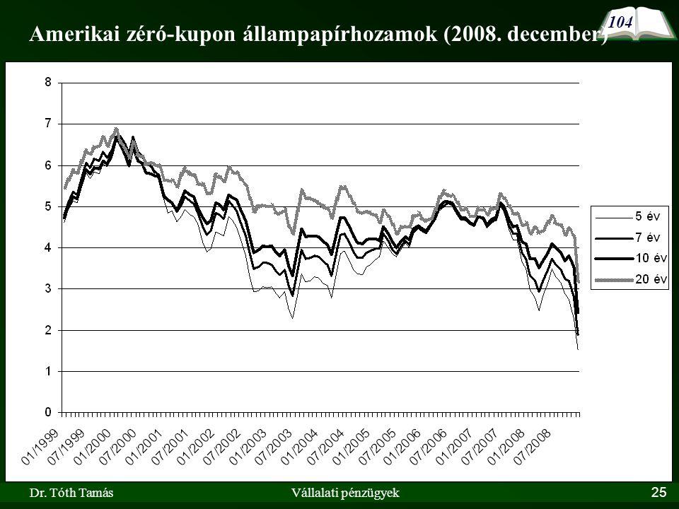 Dr. Tóth TamásVállalati pénzügyek25 Amerikai zéró-kupon állampapírhozamok (2008. december) 104