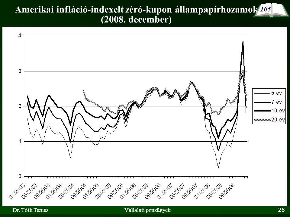 Dr. Tóth TamásVállalati pénzügyek26 Amerikai infláció-indexelt zéró-kupon állampapírhozamok (2008. december) 105