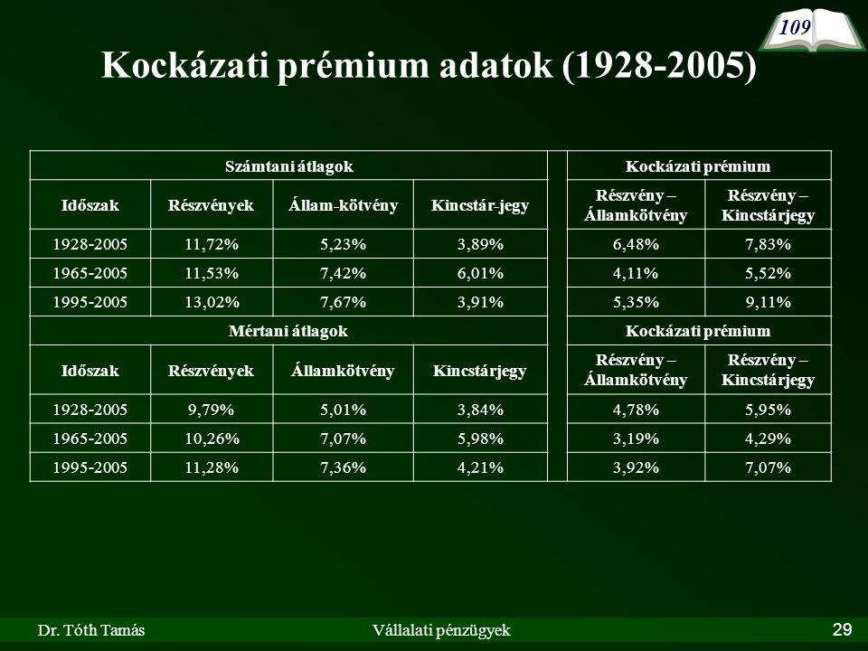 Dr. Tóth TamásVállalati pénzügyek29 Kockázati prémium adatok (1928-2005) 109 Számtani átlagok Kockázati prémium IdőszakRészvényekÁllam-kötvényKincstár