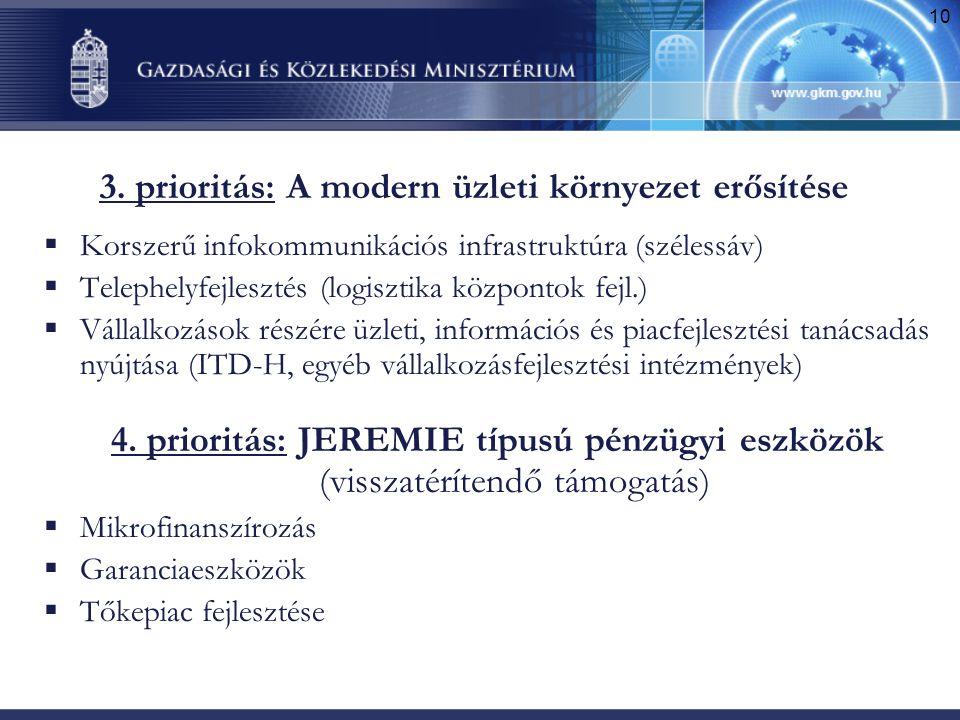 10 3. prioritás: A modern üzleti környezet erősítése  Korszerű infokommunikációs infrastruktúra (szélessáv)  Telephelyfejlesztés (logisztika központ