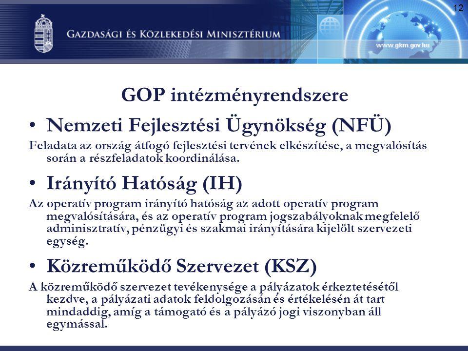 12 GOP intézményrendszere •Nemzeti Fejlesztési Ügynökség (NFÜ) Feladata az ország átfogó fejlesztési tervének elkészítése, a megvalósítás során a rész