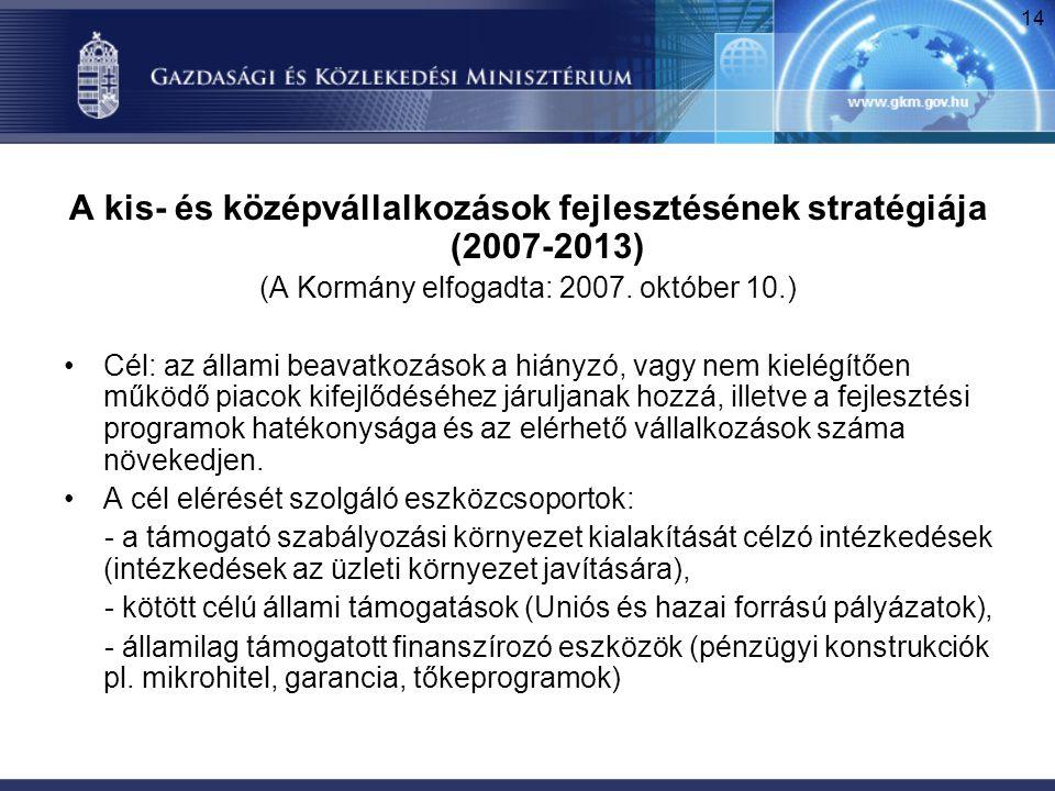 14 A kis- és középvállalkozások fejlesztésének stratégiája (2007-2013) (A Kormány elfogadta: 2007. október 10.) •Cél: az állami beavatkozások a hiányz